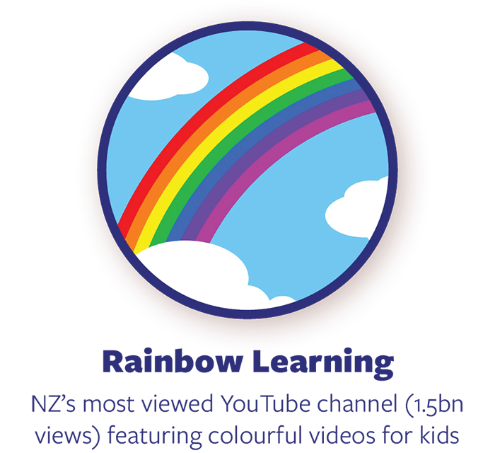 rainbow_learning_web